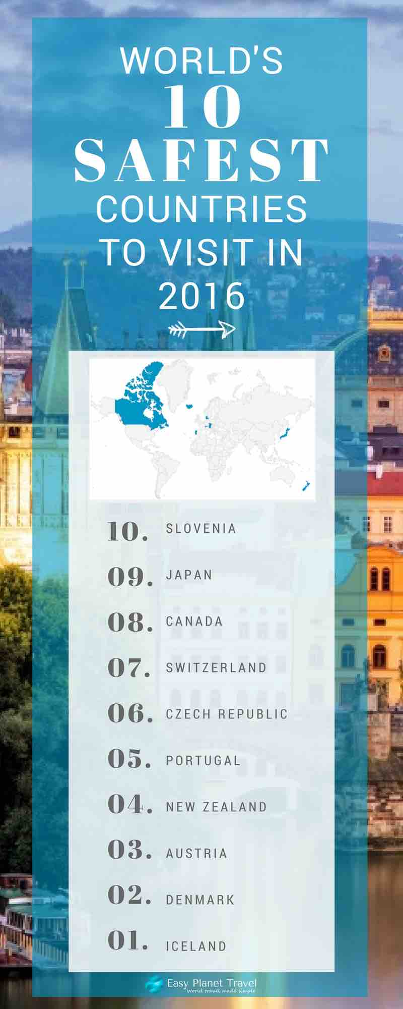 Worldgo To Www Bing Com: World's 10 Safest Countries To Visit In 2016