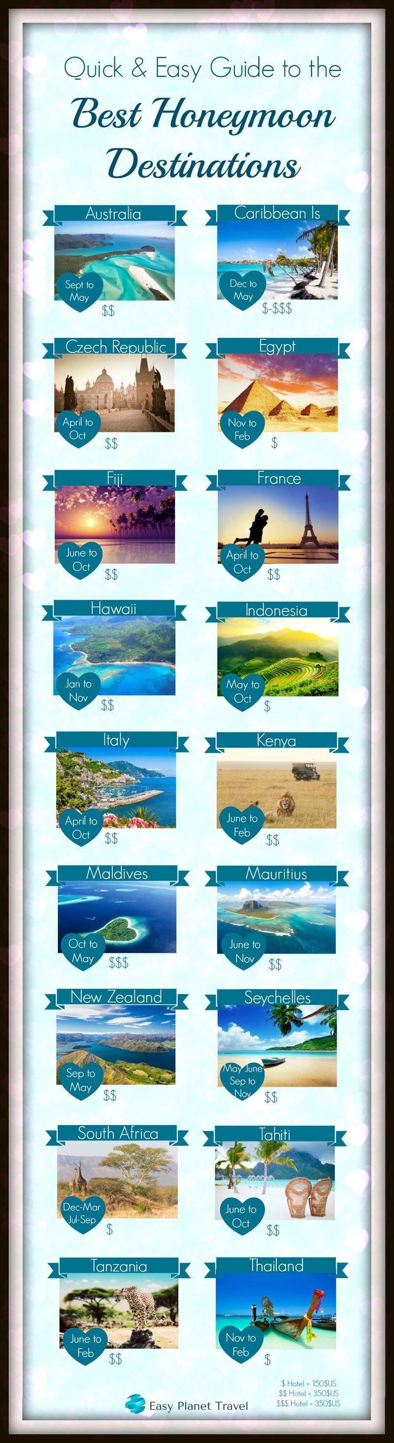 best-honeymoon-destinations-infographic