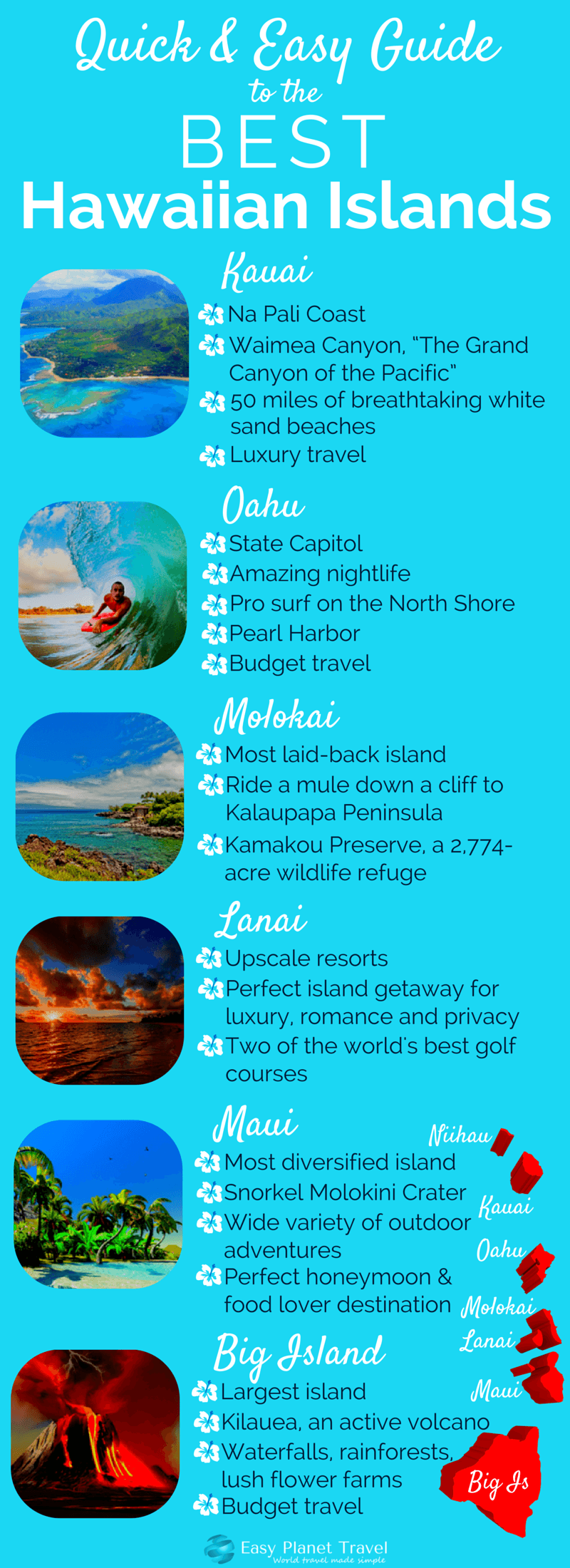 quick and easy guide to the best hawaiian islands - easy planet travel