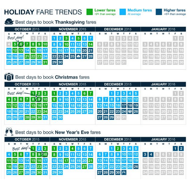 best holiday airfare